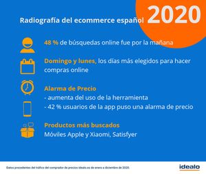 e commerce radiografia21 es 1